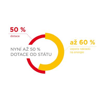 Dotace až 50% od státu pro výstavbu solární elektrárny