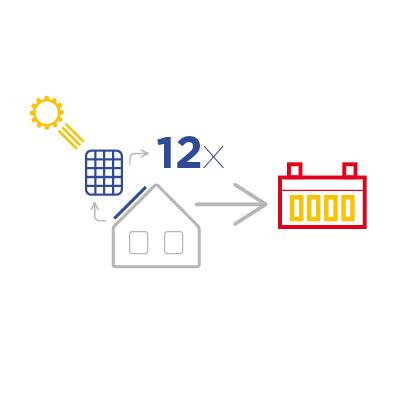 Solární panel 12 ks - akumulace energie do baterie | BCE.cz