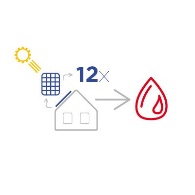 Fotovoltaický panel 12 ks - akumulace do vody | BCE.cz