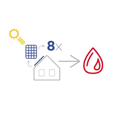 8 solárních panelů - akumulace do vody